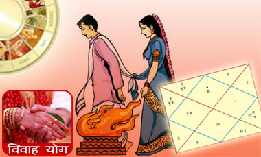 कुंडली में विवाह योग
