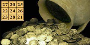 आकस्मिक धन प्राप्ति के उपाय